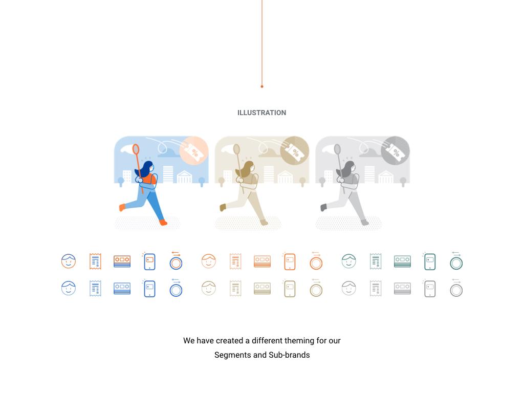 website design process.011